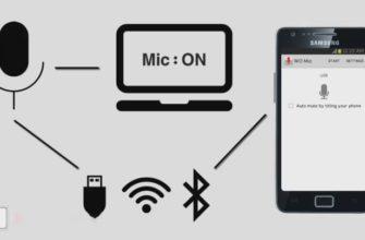 Как подключить телефон к компьютеру как микрофон и записать звук